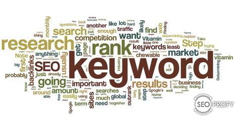 Подбор ключевых слов
