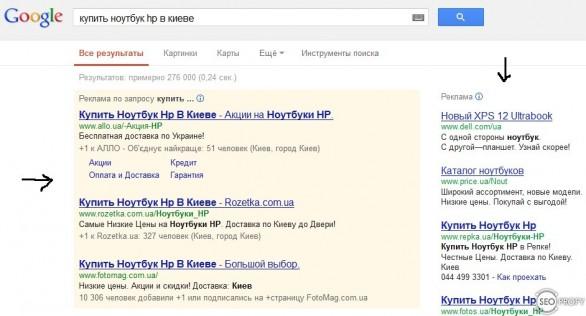 Как раскрутить интернет магазин - контекстная реклама - SeoProfy
