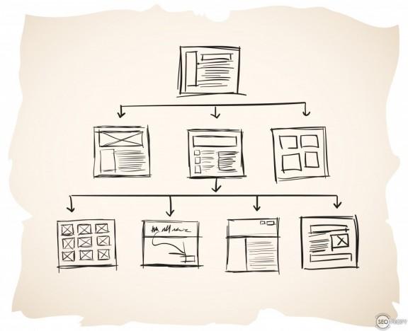 Как создать карту сайта? Создаем sitemap для Google и Яндекс