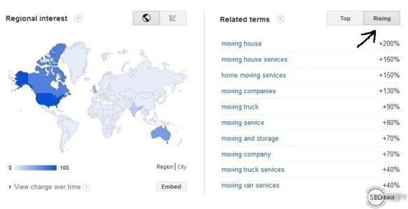 google trends top rising