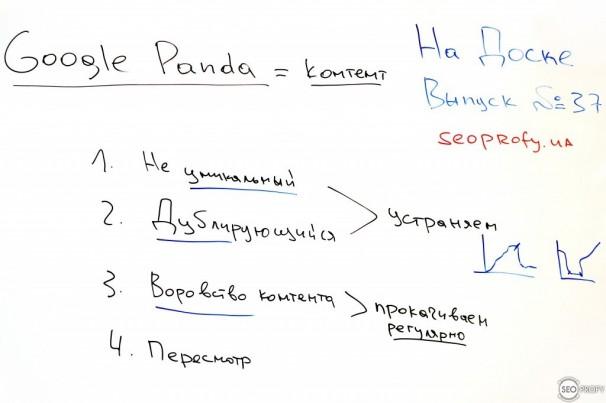 Важные моменты про Google Panda – На Доске – выпуск № 37