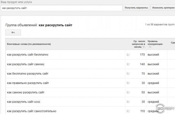 Подбор ключевых слов google keyword tool