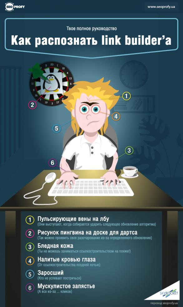 Как распознать Link builder'a? Мини инфографика