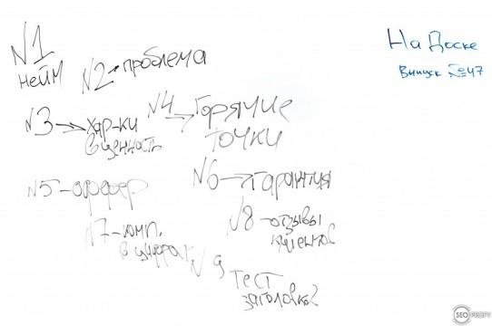 Конструктор продающих текстов – На Доске – выпуск № 47 с Денисом Каплуновым