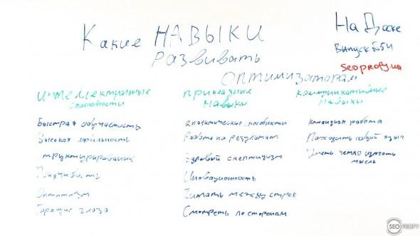 Какие навыки стоит развивать оптимизаторам — На Доске — выпуск № 54 с Олегом Гаврилюком
