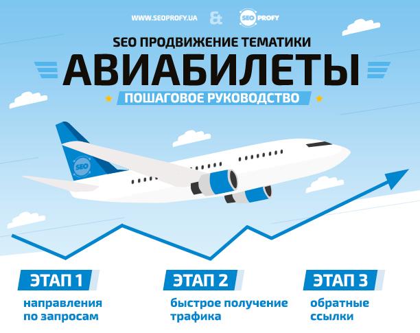 SEO продвижение тематики авиабилеты – пошаговое руководство