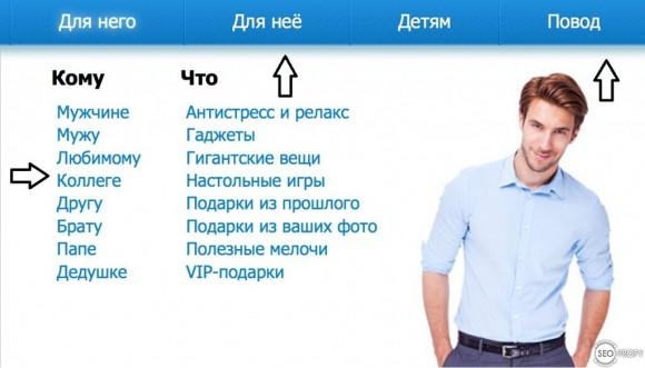 варианты запросов под события - SeoProfy