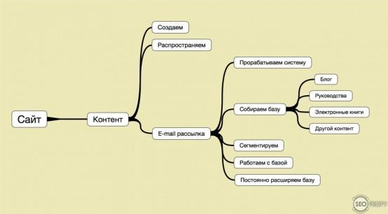 Сбор базы имейлов