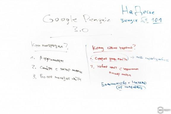 Google Пингвин 3.0 – На Доске – выпуск № 101