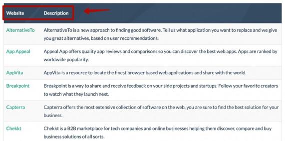 Сайты – директории стартапов