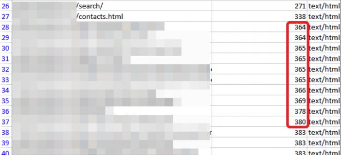 Анализ пустых страниц и страниц, которые нужно закрыть от индексации