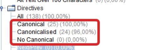 Проверка правильности использования rel='canonical'
