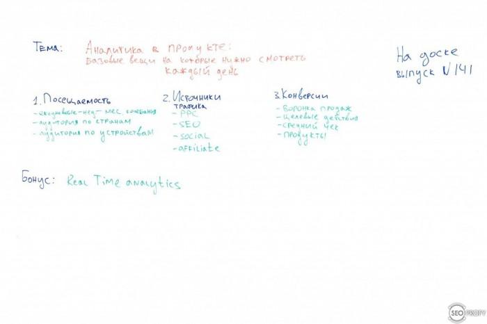 Аналитика в продукте. Базовые вещи, на которые нужно смотреть каждый день – На Доске – выпуск № 141 с Ярослав Баклан - SeoProfy