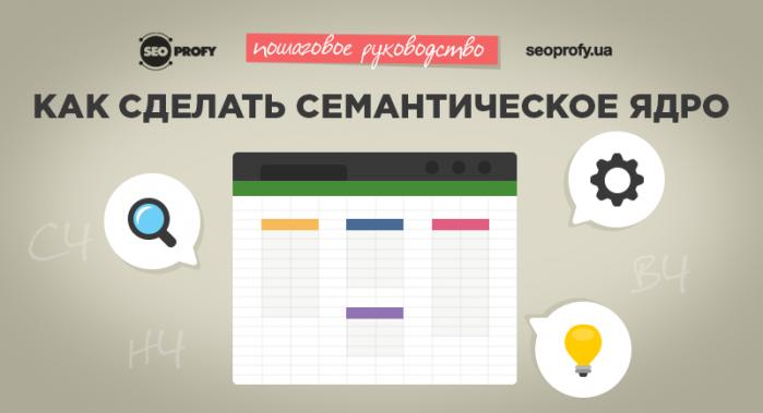 Как сделать семантическое ядро сайта — пошаговое руководство