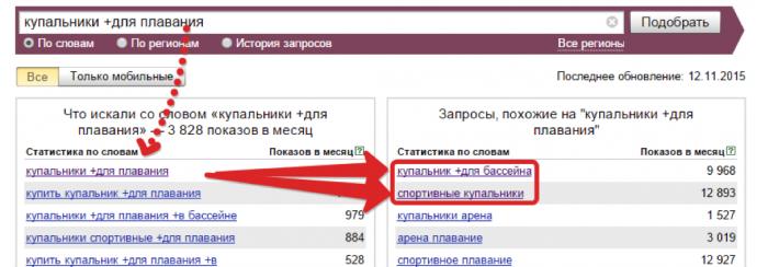 Wordstat.Yandex - правая колонка