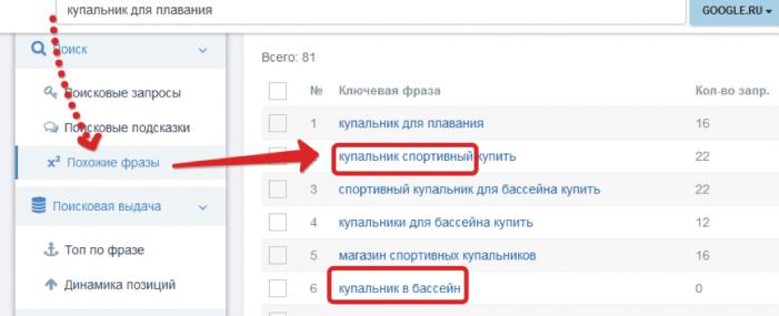 Prodvigator.ua - похожие фразы