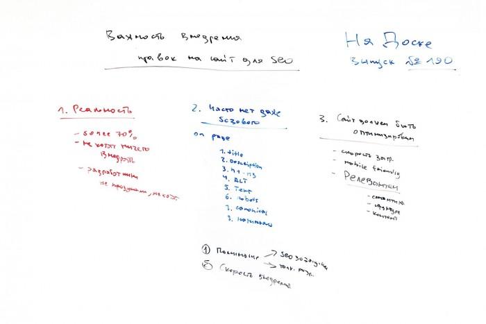 Важность внедрения правок по оптимизации на сайт - На Доске - выпуск № 190