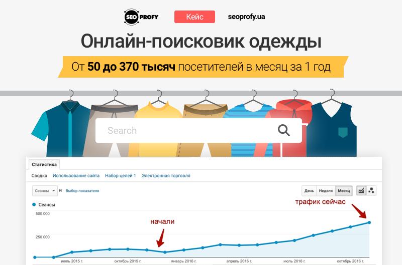 Кейс. Онлайн-поисковик одежды. От 50 до 370 тысяч посетителей в месяц