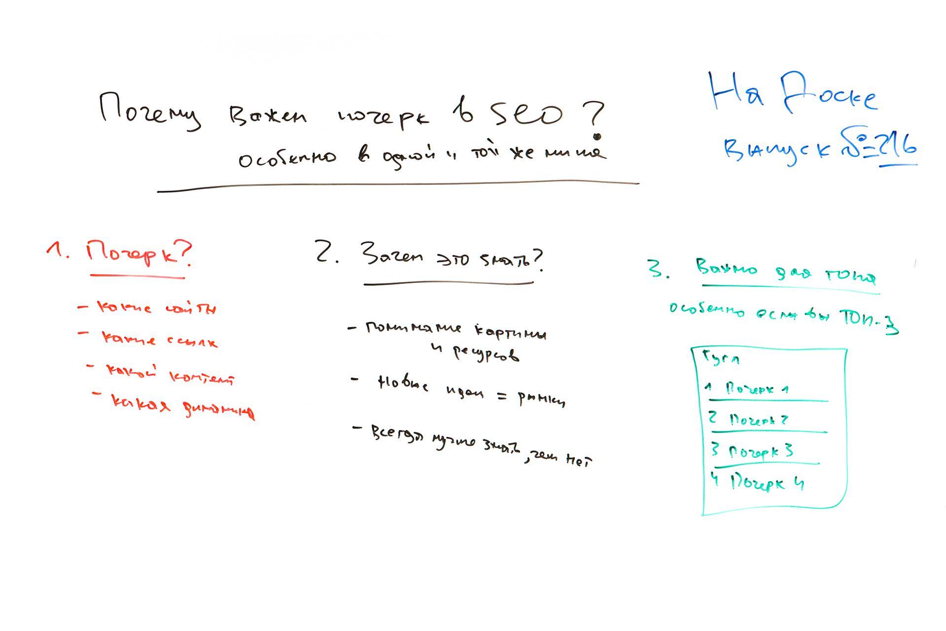 Почему важен почерк в SEO? На Доске – выпуск № 216