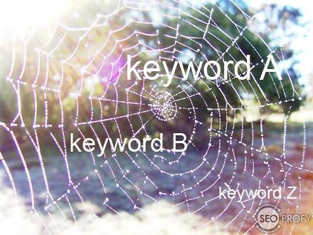 Что такое семантическое ядро сайта?