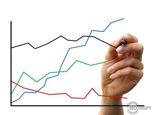 Счетчики статистики сайта или как узнать посещаемость?