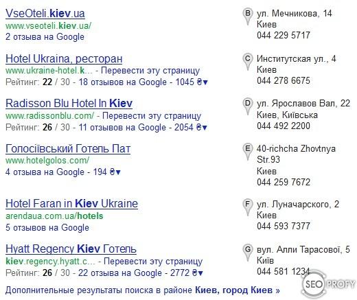 региональное продвижение - google places