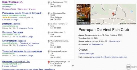 Рестораны в Google Places