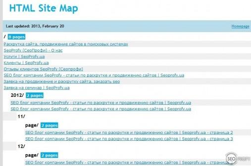 HTML карта сайта