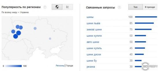 Украинская версия - продвижение шин