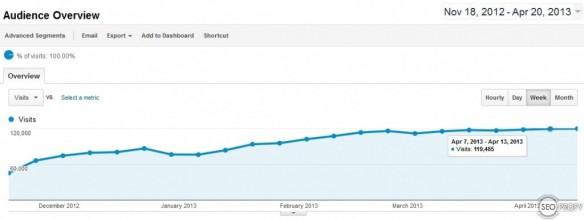 Кейс. Фильмы онлайн под США 0 до 18 000 в сутки за 6 месяцев