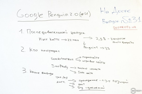 Google Penguin (Пингвин) 2.0 – На Доске – выпуск № 31