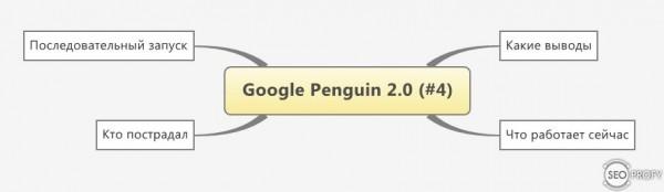 Обновление алгоритма Google Пингвин
