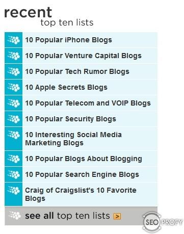 Blogs.com список топ блогов