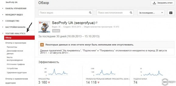 Youtube Analytics - SeoProfy