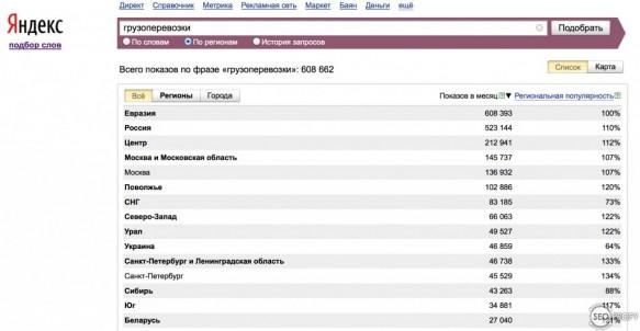Подбор слов Яндекс