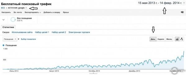 Трафик из Google