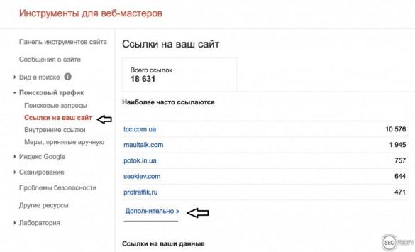 Google Webmaster ссылки