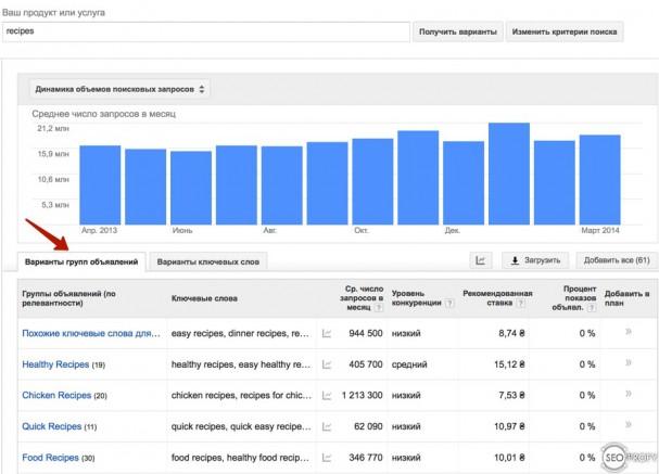 Планировщик ключевых слов Google
