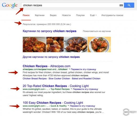 сайты из топ в Google.com