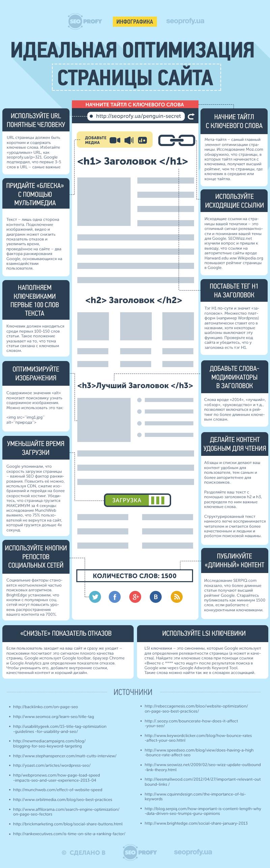 как seo оптимизировать страницу сайта