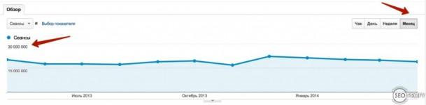 Продвижение больших сайтов – На Доске – выпуск № 84