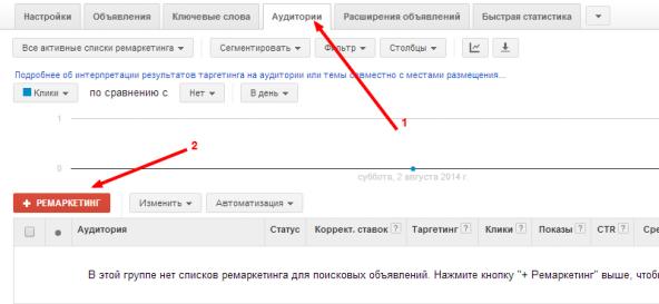 Ремаркетинг на поисковую рекламу