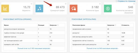 Prodvigator.ua