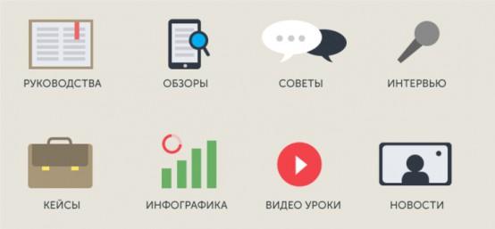 Типы статей в блоге