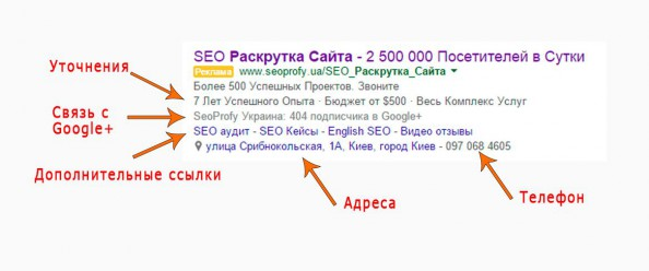 Расширения объявлений в Google Adwords – видео урок