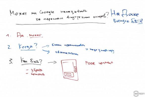 Может ли Google наказывать за переспам внутренних анкоров? – На Доске – выпуск № 98