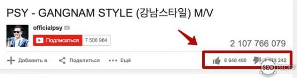 соотношение лайков и дислайков у видео на YouTube