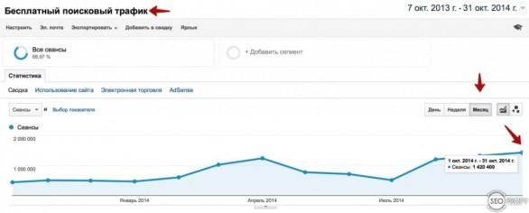 Рост поискового сайта - стало
