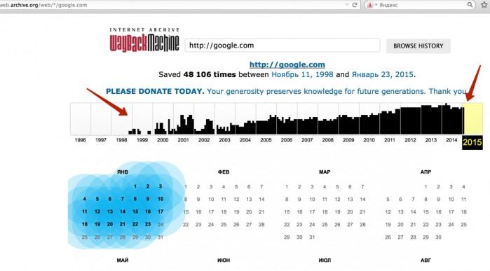 Проверка истории домена/сайта через web.archive.org