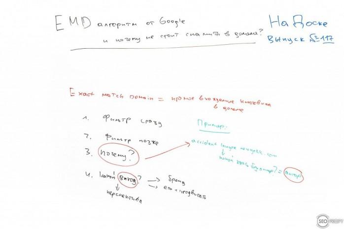 EMD алгоритм от Google и почему не стоит спамить в домене – На Доске – выпуск № 117